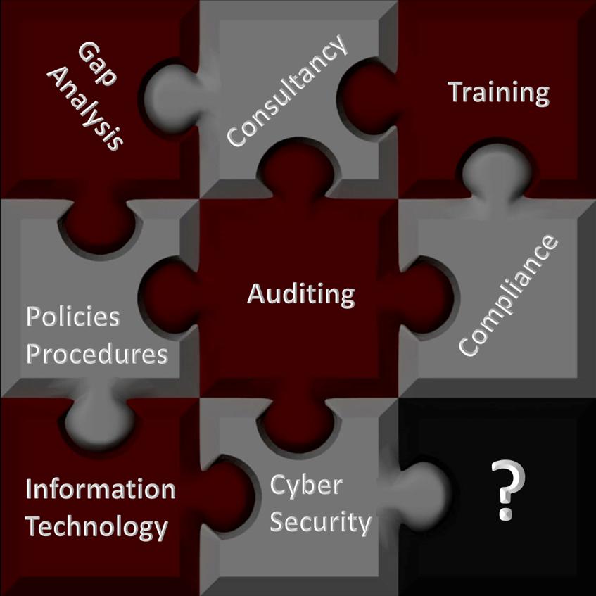 GDPR Puzzle